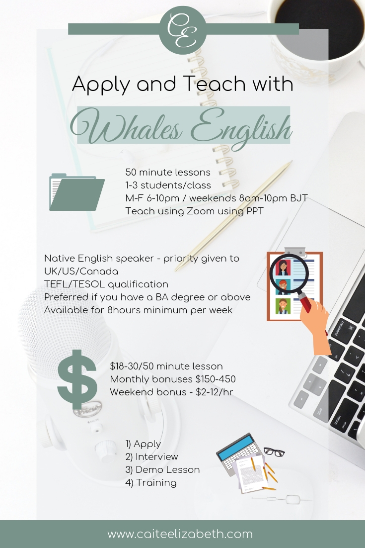 Infographic on how to apply and teach with Whales English