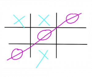 Play tic tac toe with ESL students